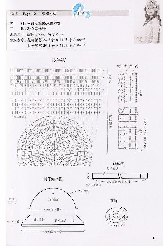 Pontos em crochê - Esquemas - Graficos d5172cf1daf