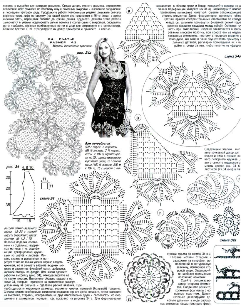 Схемы ирландского вязания платья